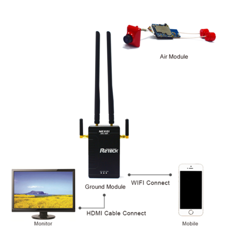 R2TECK NEXG1 720P/480P Digital Zero-delay Wireless FPV VTX Transmitter  Receiver Transmission System (DEMO)
